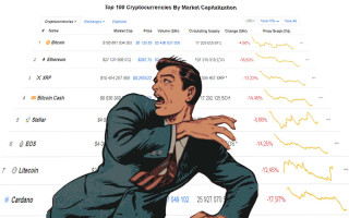 14 августа 2018 – криптовалютные новости в мире