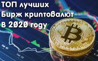 Рейтинг криптовалютных бирж с лучшими условиями торговли