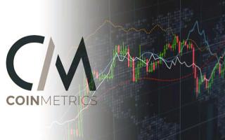 CoinMetrics: сложность BTC упадет на 13% в течение недели
