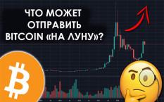 DataDash – Что нужно, чтобы bitcoin пробил ATH?