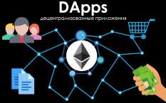 Децентрализованные приложения (DApps) — развитие технологии блокчейн