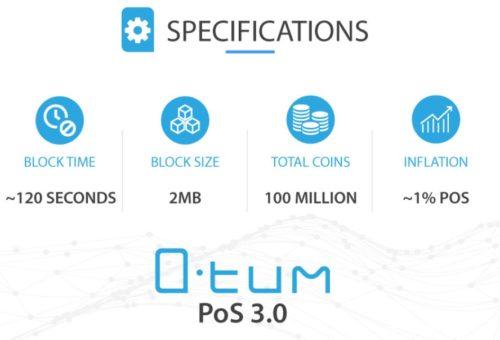 Характеристики Blockchain Qtum