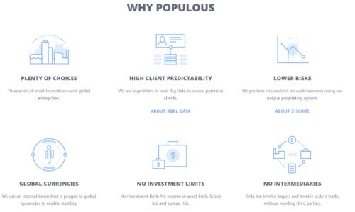 Характеристики системы Populous