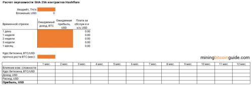 Hashflare - расчет окупаемости sha-256 контрактов