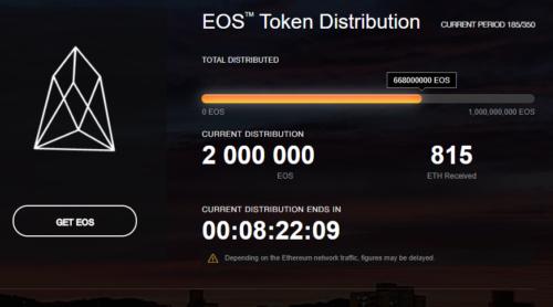 Продажа токенов EOS во время ICO