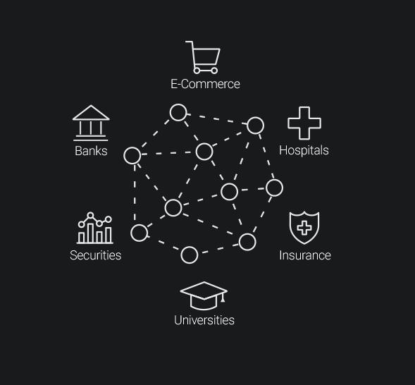 Взаимодействие сообществ в системе ICON