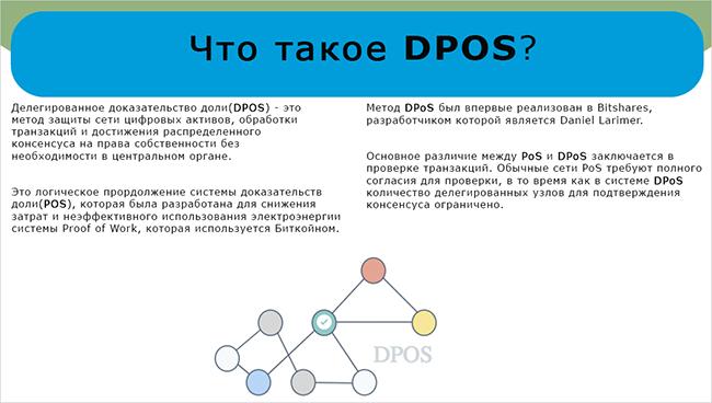 Метод DPoS