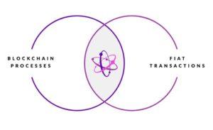 Экосистема debitum network