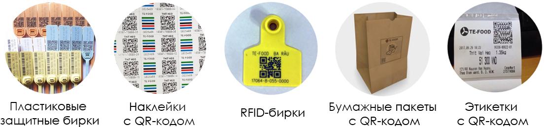 Инструменты для идентификации