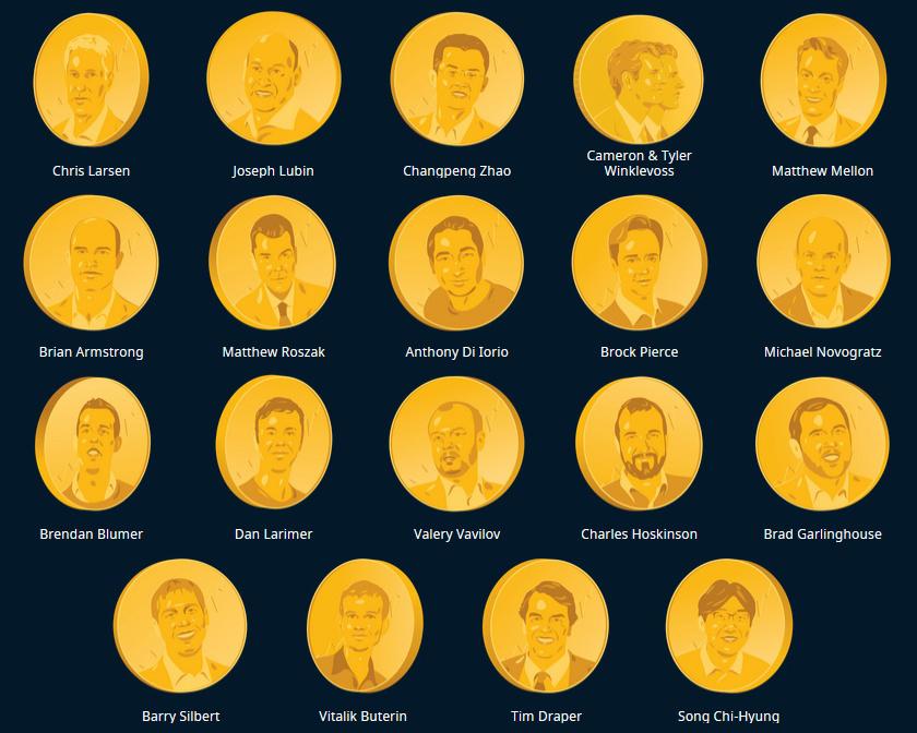 Список криптовалютных миллиардеров