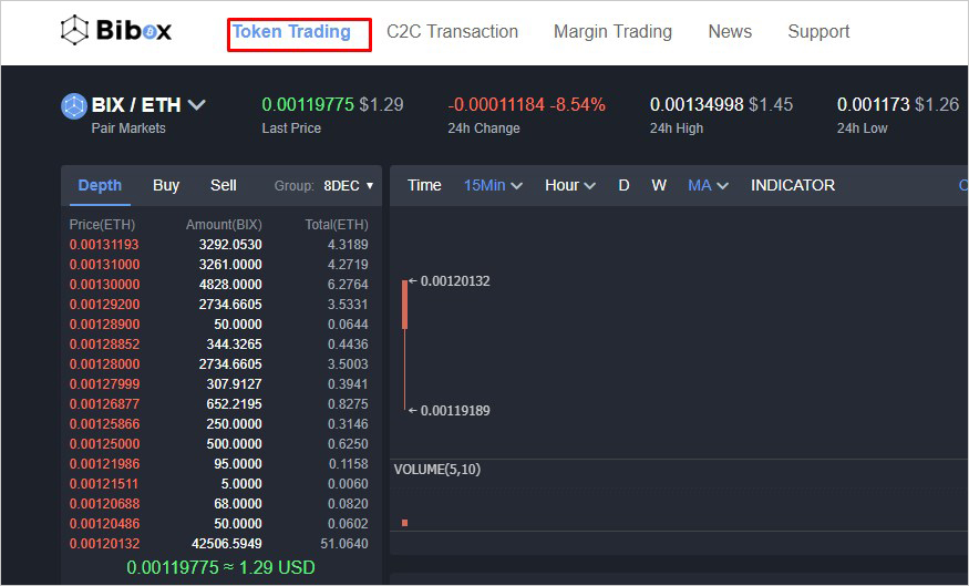 Token Trading