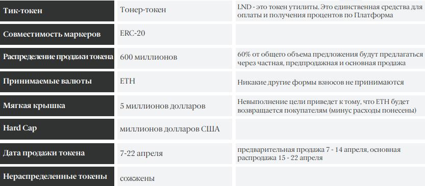 Детали продажи токенов