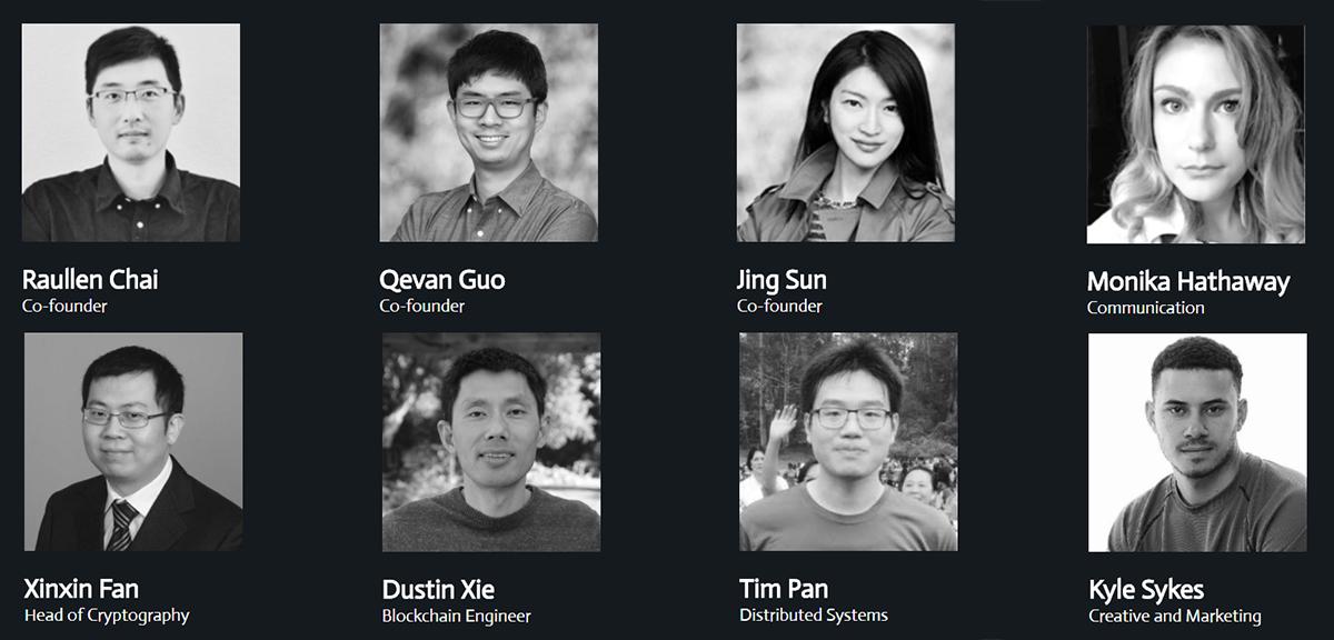 Команда IoTeX