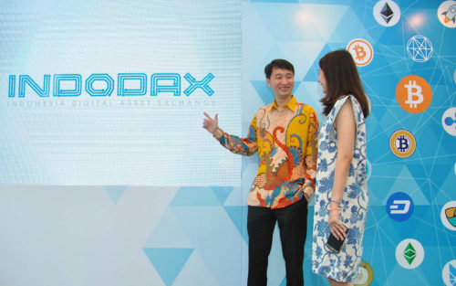 Презентация INDODAX