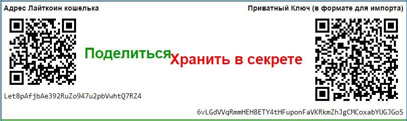Изображение - Как завести кошелек лайткоин Adresa-koshelkov