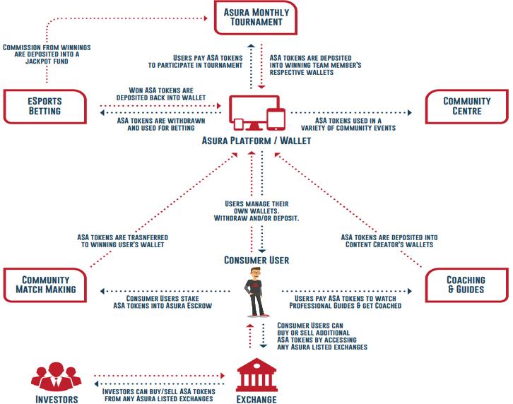 Экосистема проекта