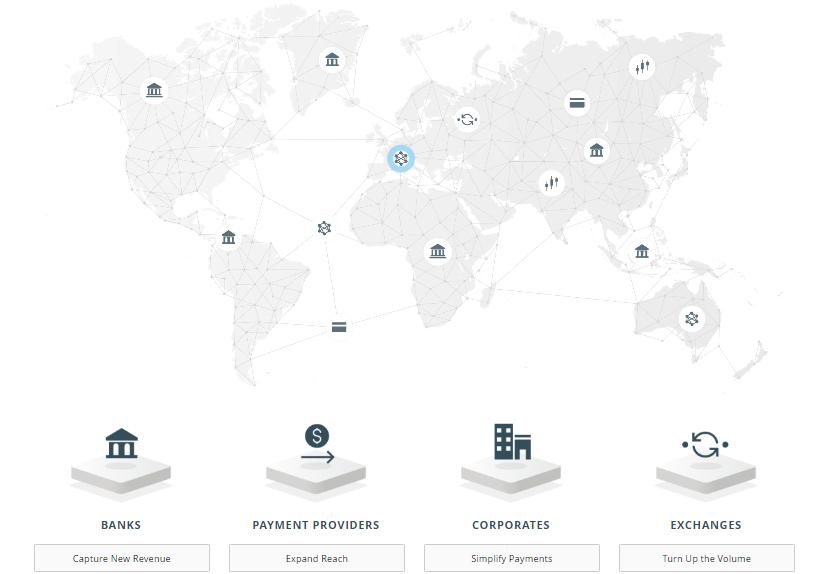 Глобальные платежи