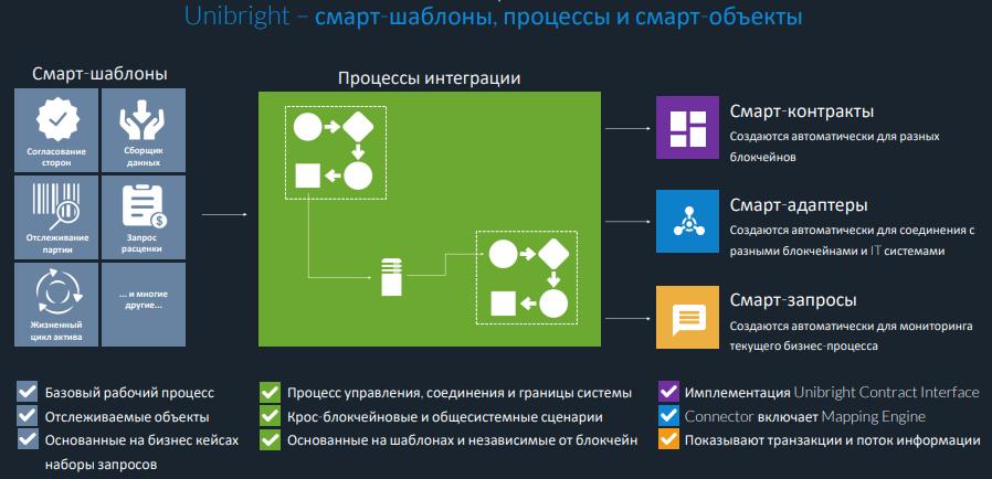Концепт проекта