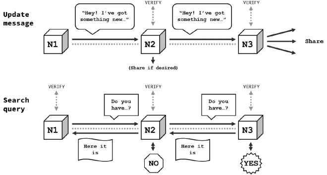 Протокол слухов