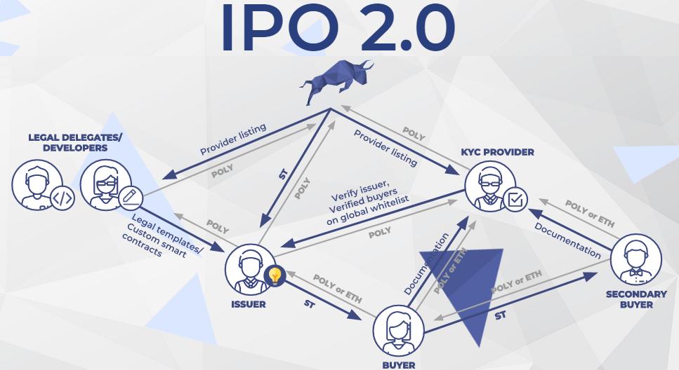 Схема работы платформы