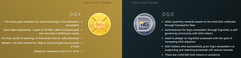 Отличия между DGX и DGD