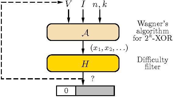 Схема алгоритма
