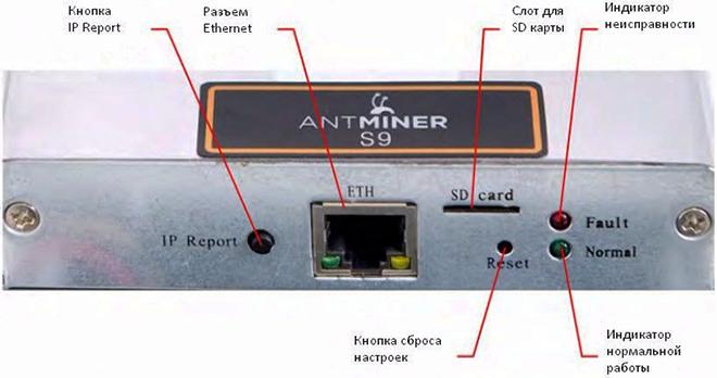 Устройство Antminer S9
