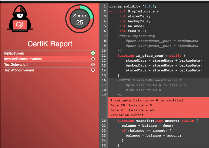 CertiK Report