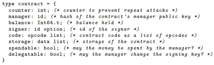 Код контракта