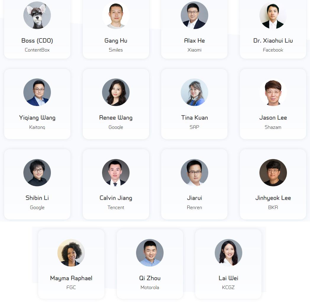 Команда ContentBox