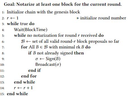 Нотариальное заверение блока