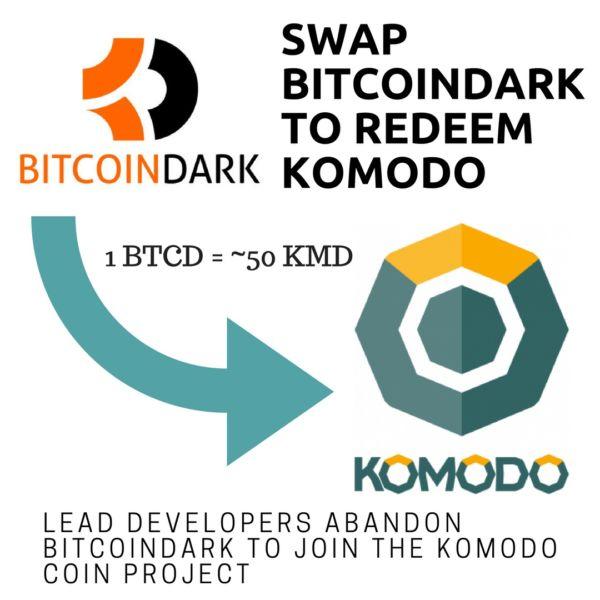Обмен BTCD на KMD