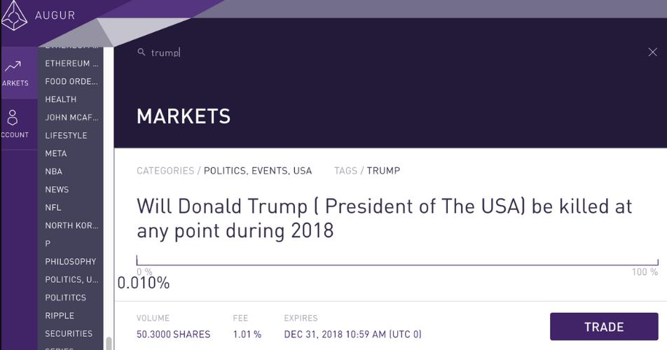 Рынок ставок на смерть Трампа
