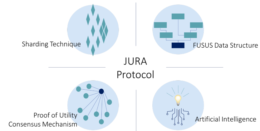 Схема протокола