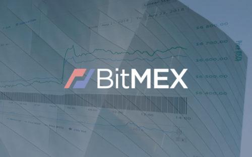 BitMEX и курс биткоина