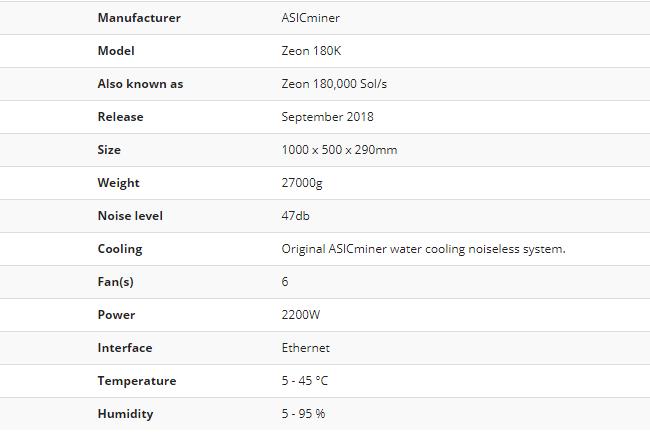 Характеристики Zeon 180K