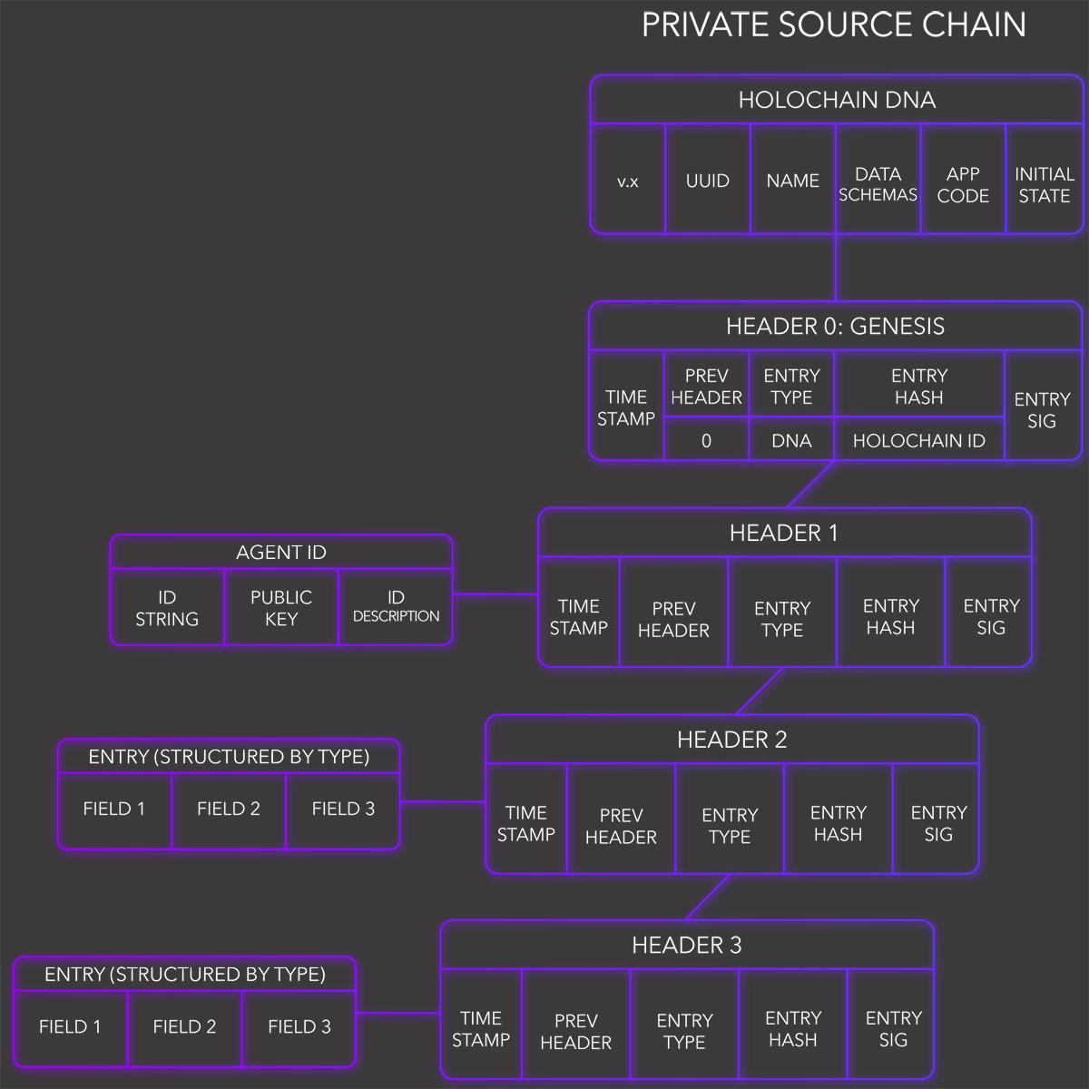 Приватная сеть