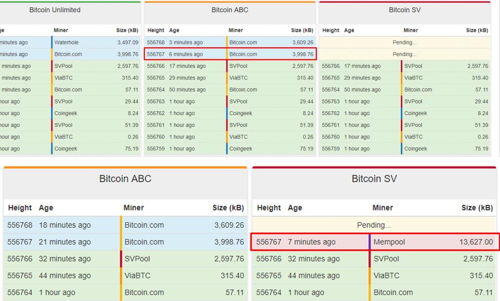 Первые блоки Bitcoin ABC и Bitcoin SV