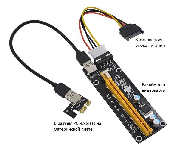 Устройство райзера с USB 3.0
