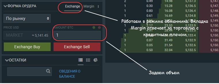 Процесс покупки по рынку