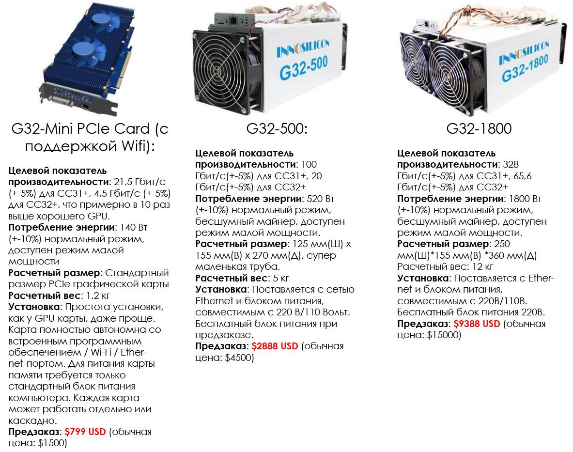 Спецификации майнеров Innosilicon G32