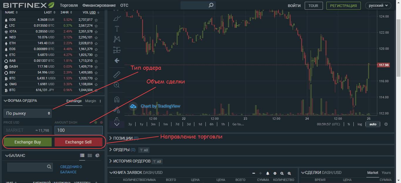 Выбор направления торговли на Bitfinex