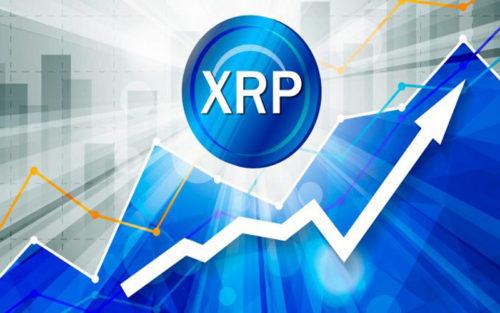 Токен Ripple XRP за сутки подорожал на 12%