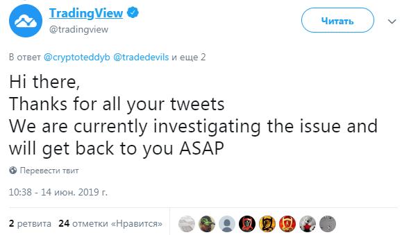 Комментарий TradingView