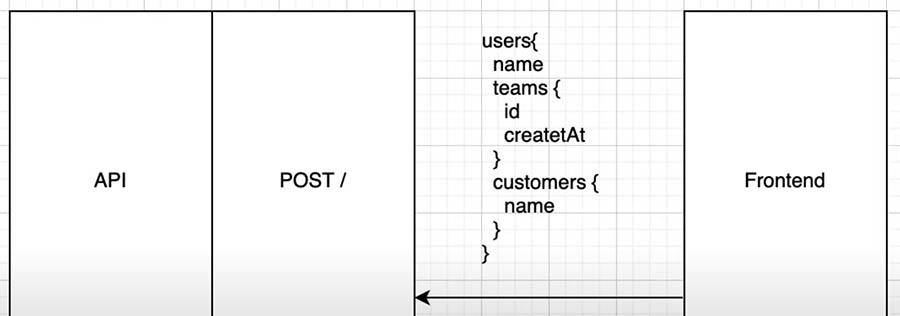 Объединение данных