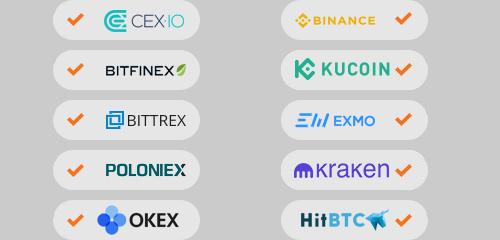 Список бирж